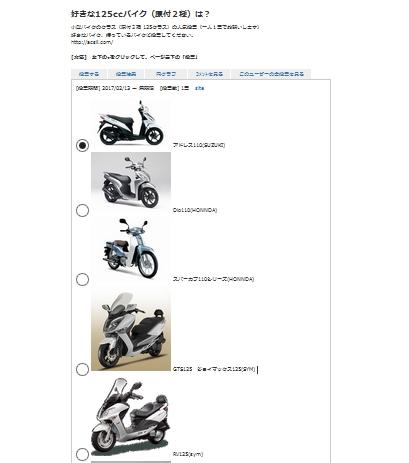 バイク人気投票