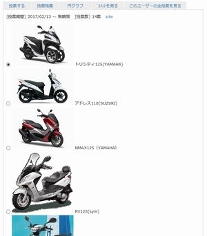 人気バイク投票